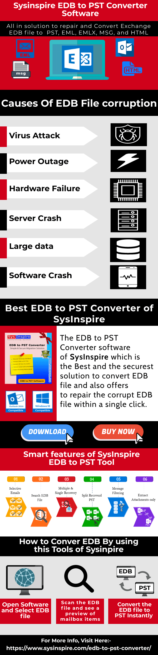 https://www.sysinspire.com/infographics/edb/sys-edb-to-pst.png